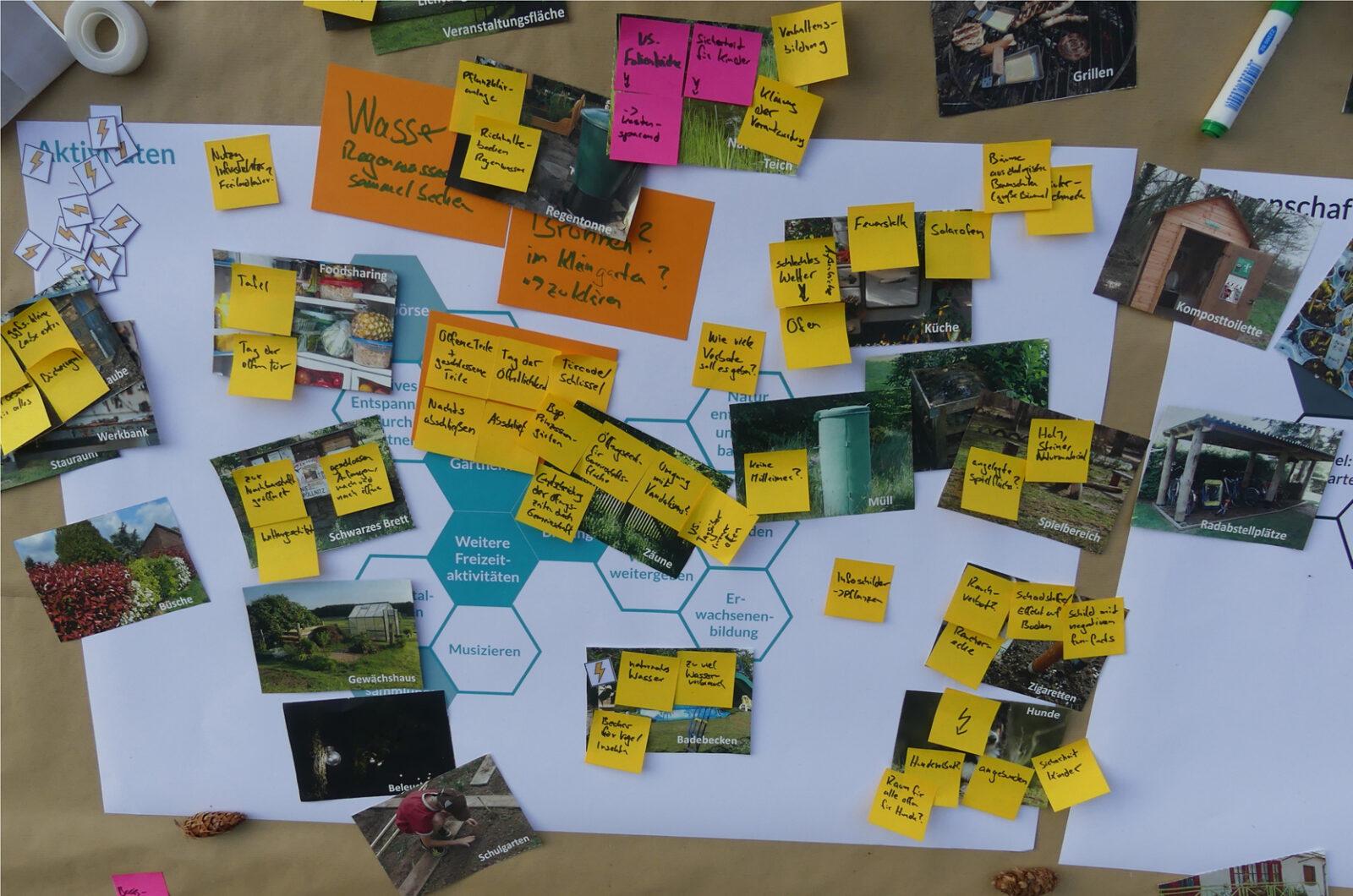 """Workshop """"Wie wollen wir gemeinsam im Waldgarten gärtnern?"""""""